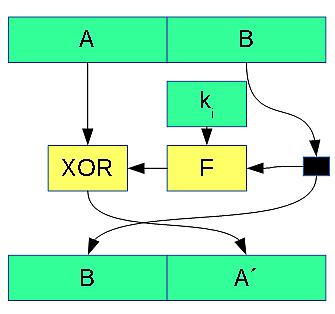 algoritmi de tranzacționare criptografică faceți bani la computer