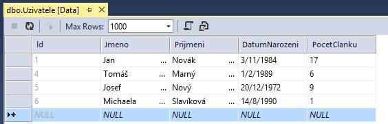 Uživatelé vMS-SQL tabulce