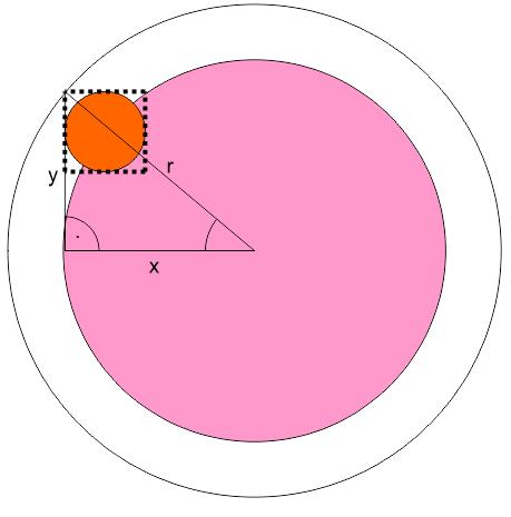 Goniometrické funkce vJavaScriptu
