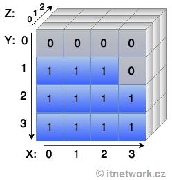 Lekce 11 - Vícerozměrná pole v C#  NET