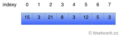 Lekce 7 - Pole v jazyce C