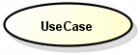 UML - Use Case Diagram