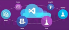 Application Insights SDK