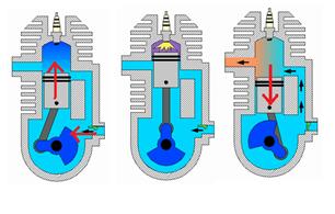 Dvoutaktní motor