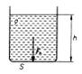 Hydrostatická tlaková síla