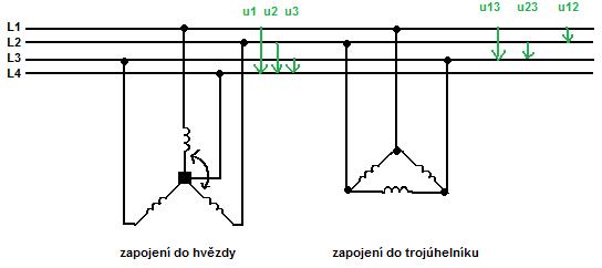 zapojení alternatoru