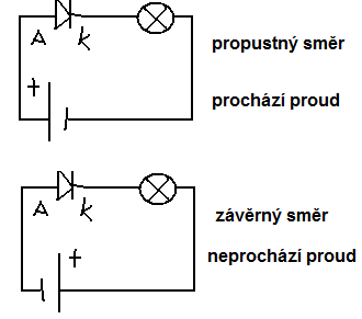 zapojeni diody